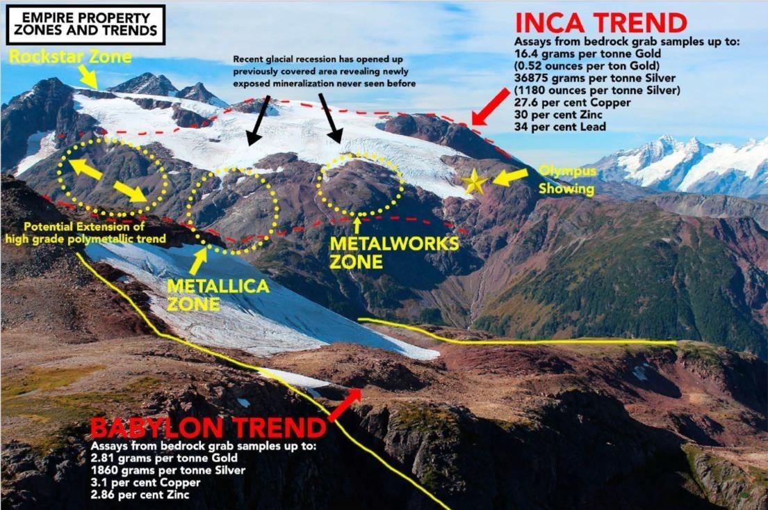 Overview of Juggernaut Resource's Inca trend