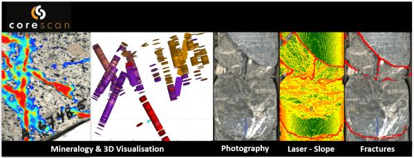 hyper spectral core scanning