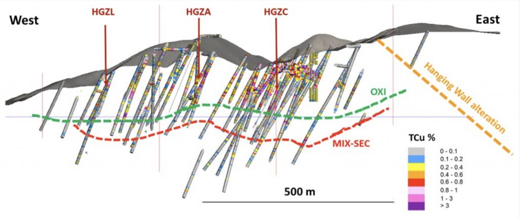 Coro Mining - cross section of the Marimaca project