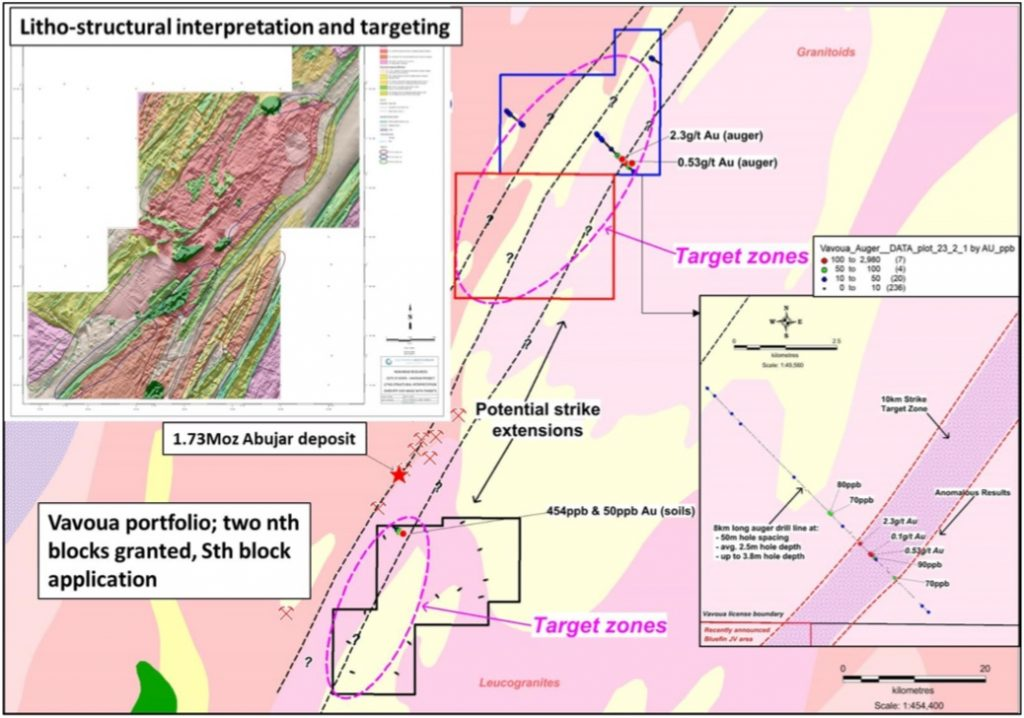 IronRidge Resource - Vavoua portfolio geological setting relative to the 1.73Moz Abujar deposit; insert: Southern Geoscience litho- structural interpretation for two granted northern licenses (red and blue outline)