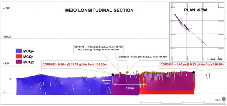 Serabi Gold - Meio Vein section showing the strike extension and the strike added by the drilling campaign